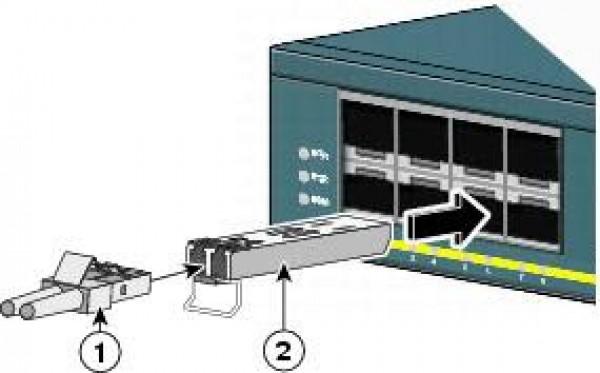 Các thiết bị chuyển mạch dòng Cisco Catalyst 3560