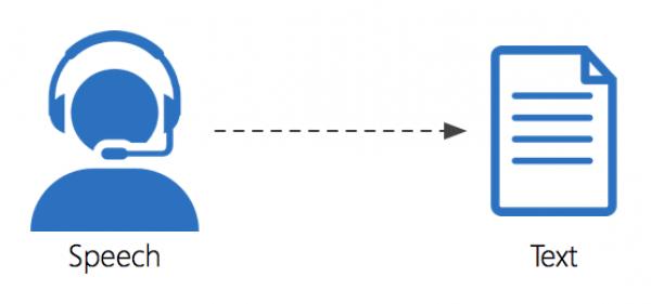 Cách chuyển video YouTube thành file MP3 miễn phí