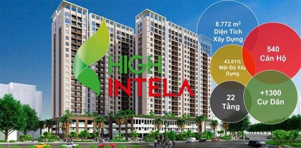Căn hộ High Intela MT Võ Văn kiệt đã mở bán