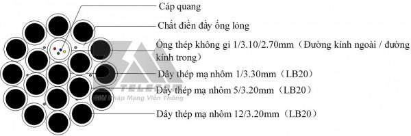 Cáp Quang Opgw 57 48 ( 57/48)