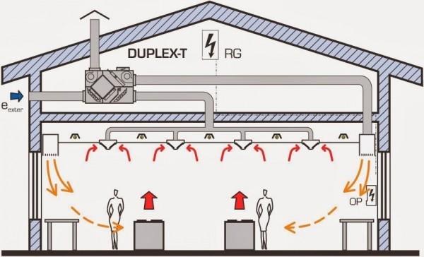 Chuyên cung cấp các giải pháp điều hòa công nghiệp cho nhà hàng