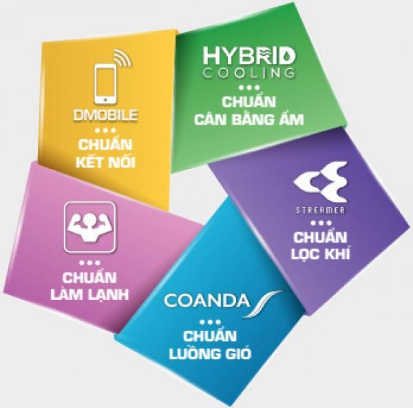 Công nghệ Hybrid Cooling - công nghệ kiểm soát khử ẩm trên dàn lạnh