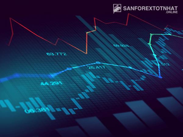 Đánh giá sàn HotForex mới nhất 2021_Sàn Forex uy tín nhất