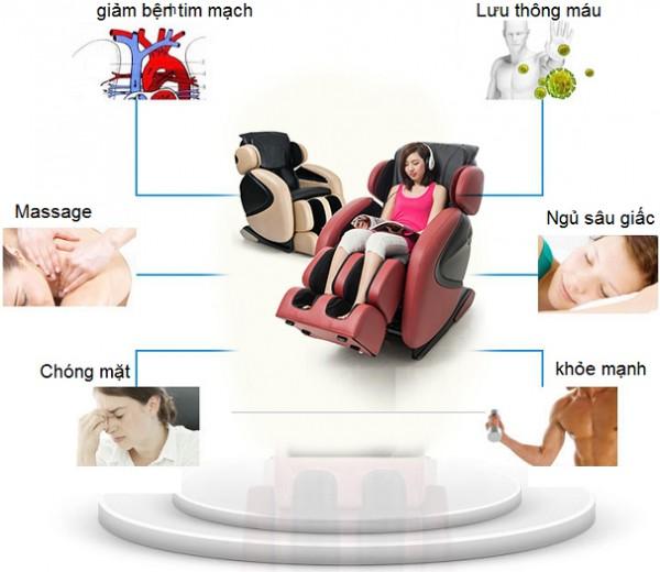 Ghế massage nhật bản