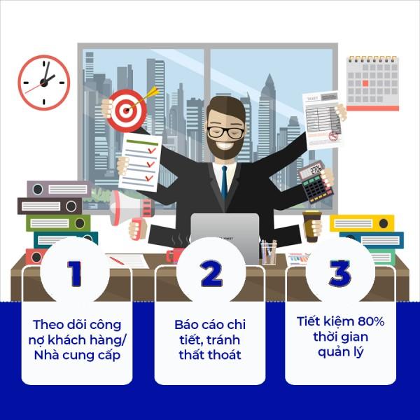 Giảm 80% thời gian quản lý cửa hàng với phần mềm ABIT
