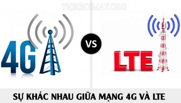 Mạng LTE là gì