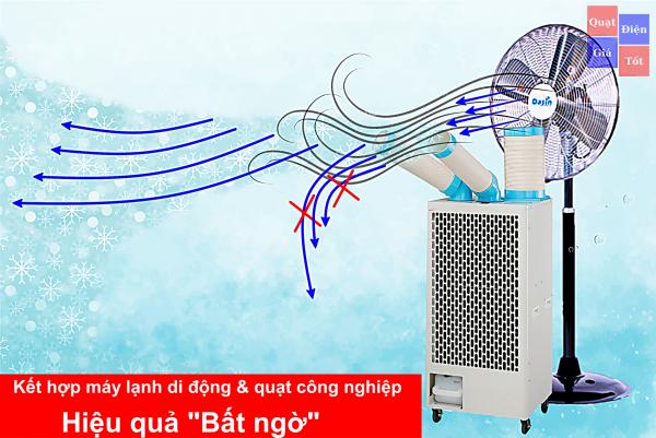 Mẹo dùng kết hợp máy lạnh và quạt điện hiệu quả cao