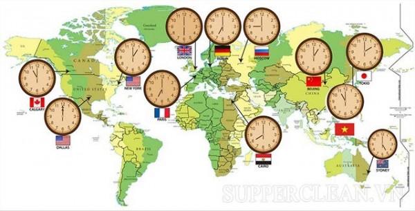 Múi giờ của Việt Nam