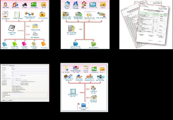 Phần mềm kế toán tìm kiếm danh mục nhanh chóng