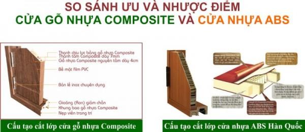 So Sánh Ưu Nhược Điểm Cửa Gỗ Nhựa Composite Và Cửa Nhựa ABS