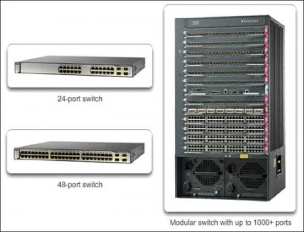 Thiết bị chuyển mạch Switch Cisco