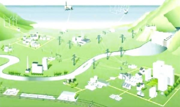 Tìm hiểu về hệ thống điện thông minh
