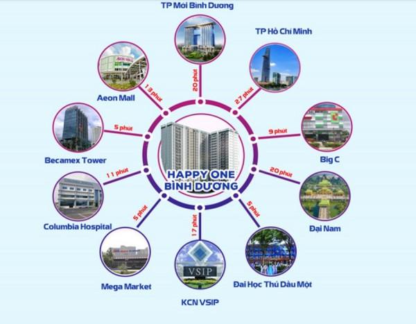 Tổng thầu xây dựng chung cư Happy One Bình Dương - Tân Kỷ (TAKCO)