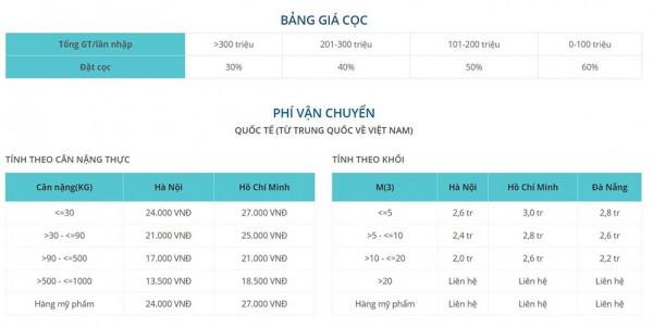 Vận chuyển hàng Trung Quốc với chi phí tối ưu